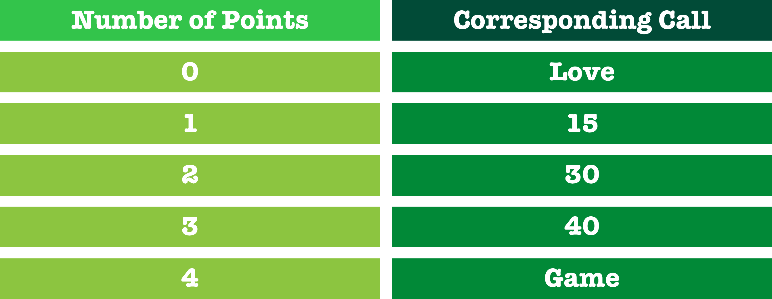A Guide to Understanding Tennis Scores