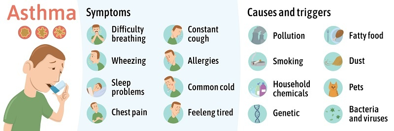 Common Diseases in Those Who Practice Sports